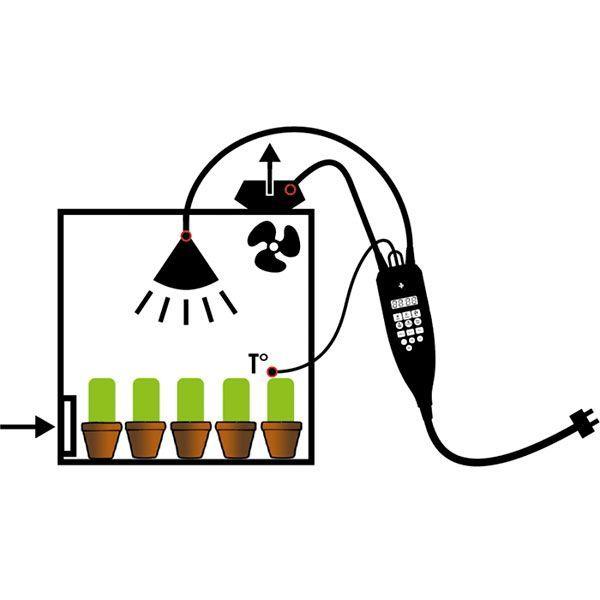 Secret Jardin Nano Controler